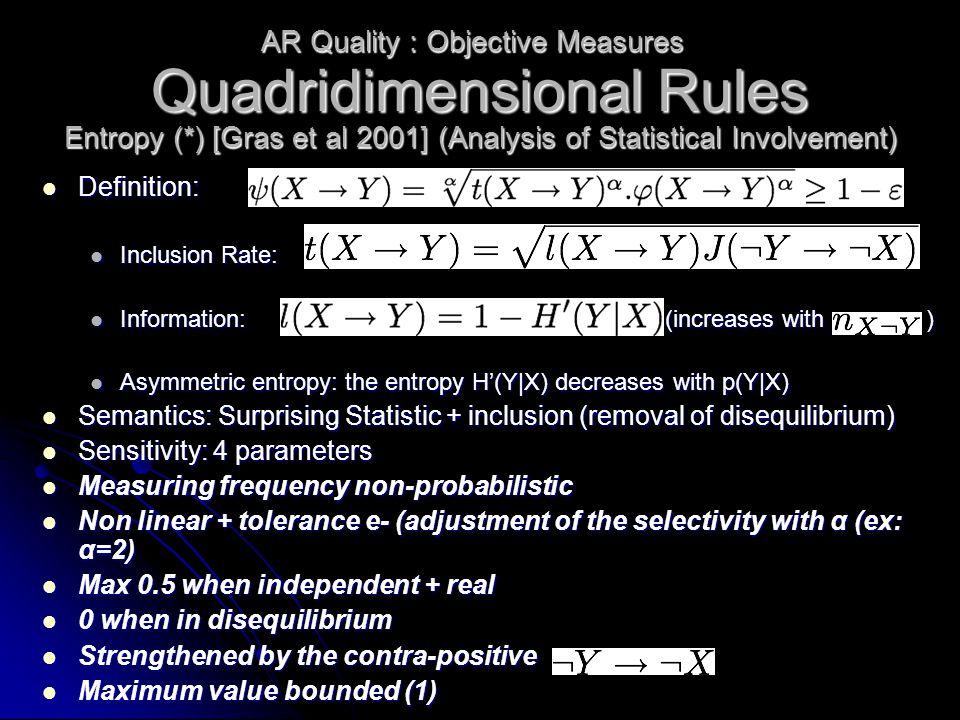 Quadridimensional Rules Definition: Definition: Inclusion Rate: Inclusion Rate: Information: (increases with ) Information: (increases with ) Asymmetr