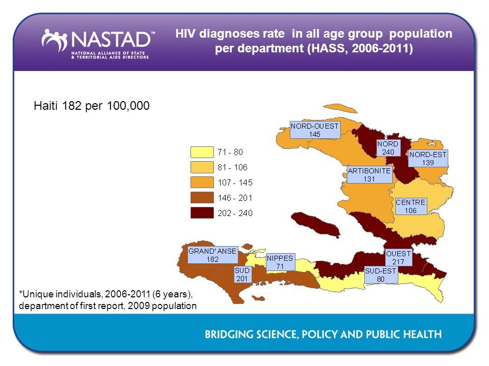 HIV diagnoses rate in all age group population per department (HASS, 2006-2011) *Unique individuals, 2006-2011 (6 years), department of first report, 2009 population Haiti 182 per 100,000