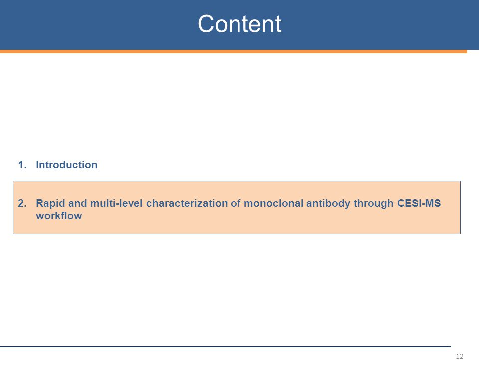 1.Introduction 2.Rapid and multi-level characterization of monoclonal antibody through CESI-MS workflow 12 Content