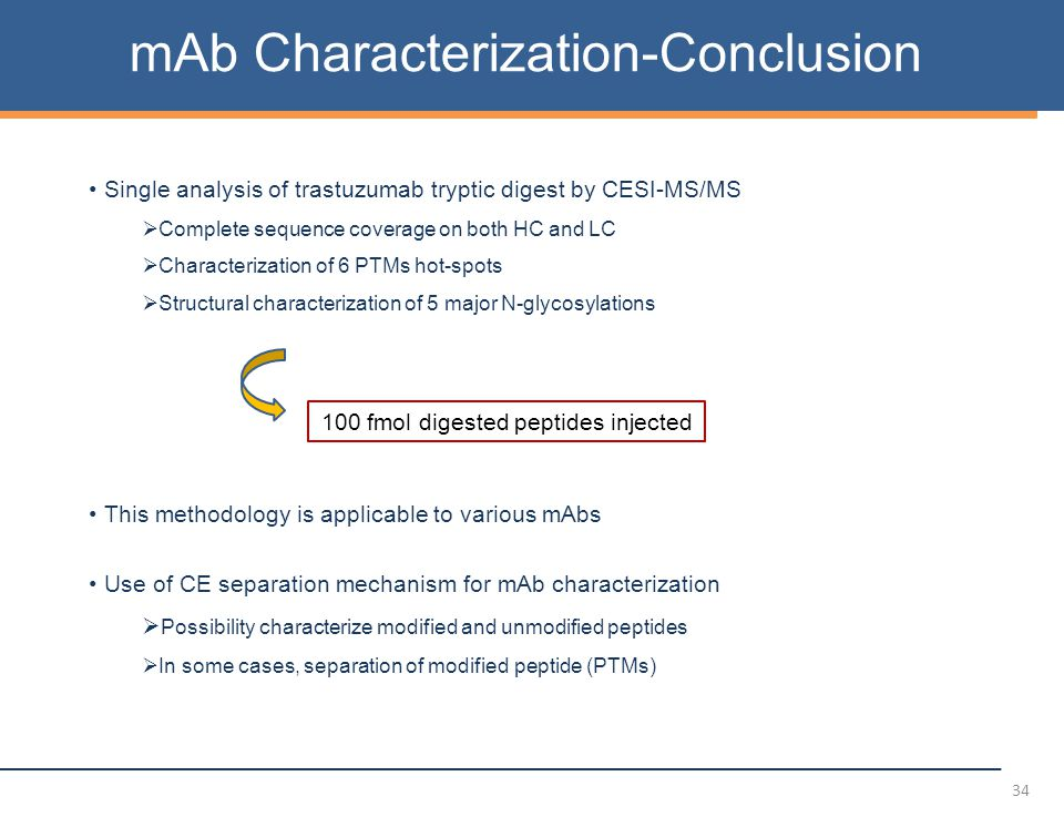 34 mAb Characterization-Conclusion Single analysis of trastuzumab tryptic digest by CESI-MS/MS  Complete sequence coverage on both HC and LC  Characterization of 6 PTMs hot-spots  Structural characterization of 5 major N-glycosylations 100 fmol digested peptides injected Use of CE separation mechanism for mAb characterization  Possibility characterize modified and unmodified peptides  In some cases, separation of modified peptide (PTMs) This methodology is applicable to various mAbs