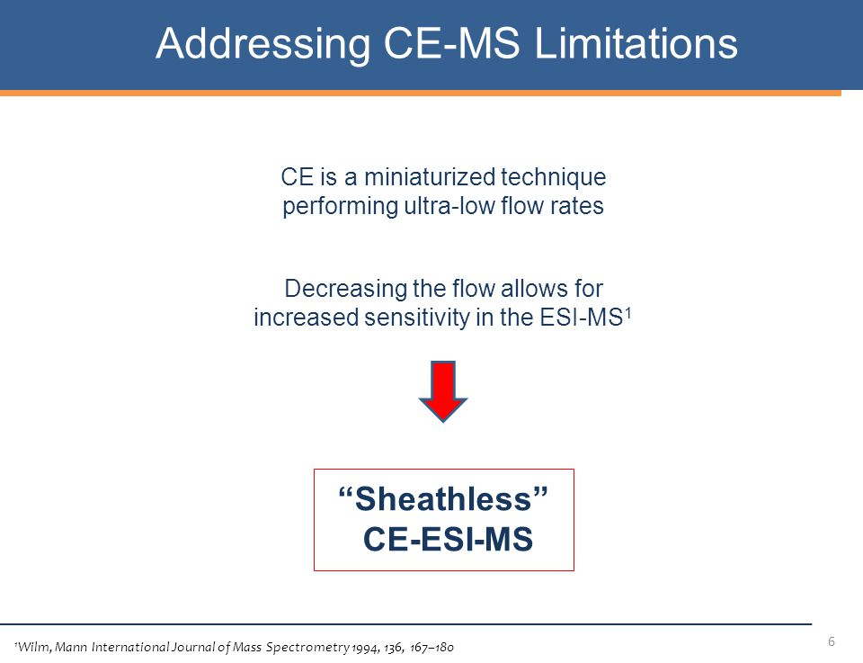 6 CE is a miniaturized technique performing ultra-low flow rates Decreasing the flow allows for increased sensitivity in the ESI-MS 1 Sheathless CE-ESI-MS 1 Wilm, Mann International Journal of Mass Spectrometry 1994, 136, 167–180 Addressing CE-MS Limitations