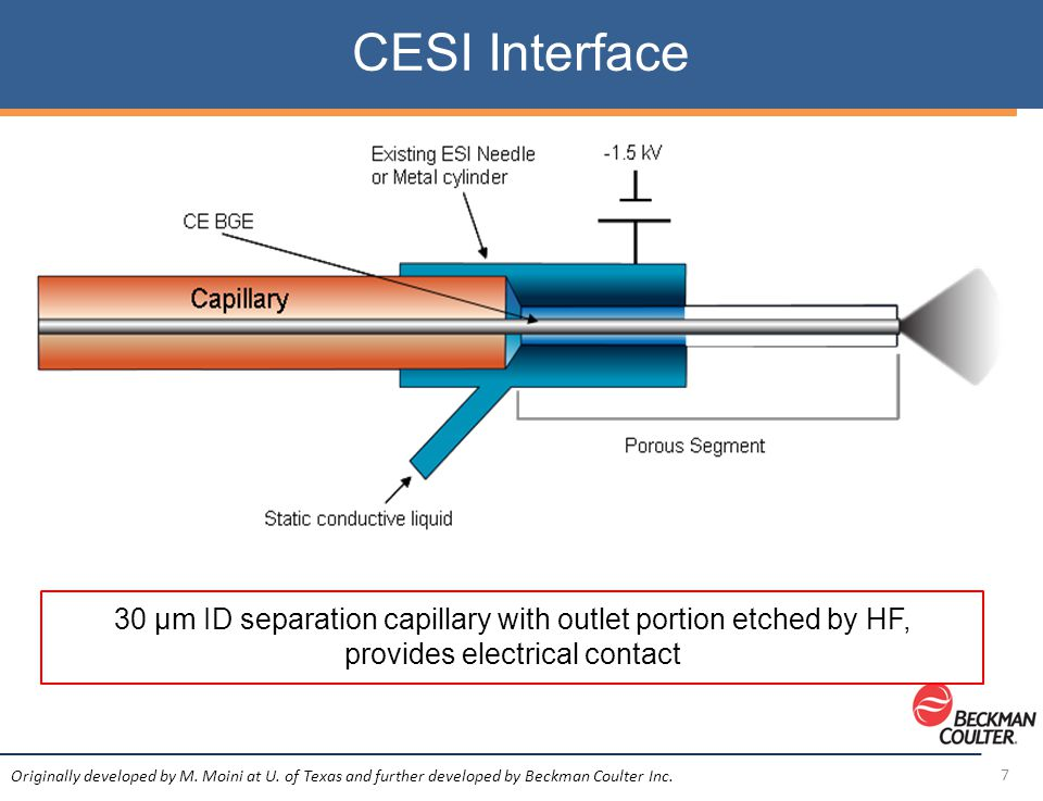 7 CESI Interface 30 µm ID separation capillary with outlet portion etched by HF, provides electrical contact Originally developed by M.