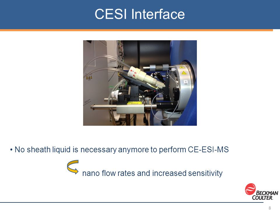 8 CESI Interface No sheath liquid is necessary anymore to perform CE-ESI-MS nano flow rates and increased sensitivity