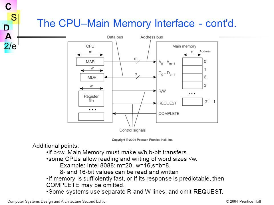 S 2/e C D A Computer Systems Design and Architecture Second Edition© 2004 Prentice Hall The CPU–Main Memory Interface - cont'd. Additional points: if