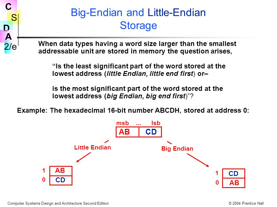 S 2/e C D A Computer Systems Design and Architecture Second Edition© 2004 Prentice Hall Big-Endian and Little-Endian Storage When data types having a