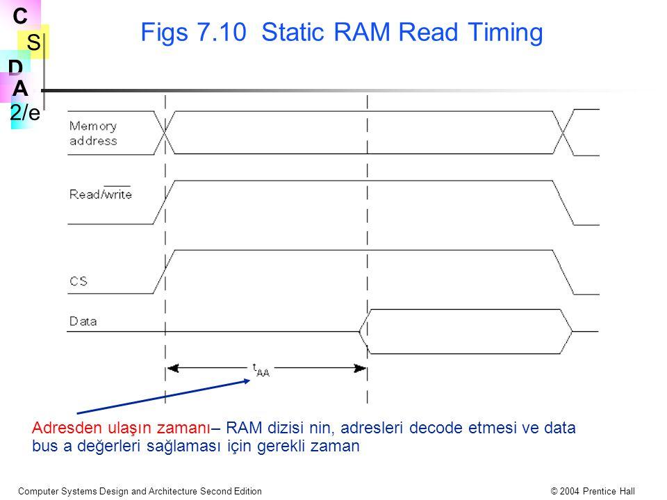 S 2/e C D A Computer Systems Design and Architecture Second Edition© 2004 Prentice Hall Figs 7.10 Static RAM Read Timing Adresden ulaşın zamanı– RAM dizisi nin, adresleri decode etmesi ve data bus a değerleri sağlaması için gerekli zaman