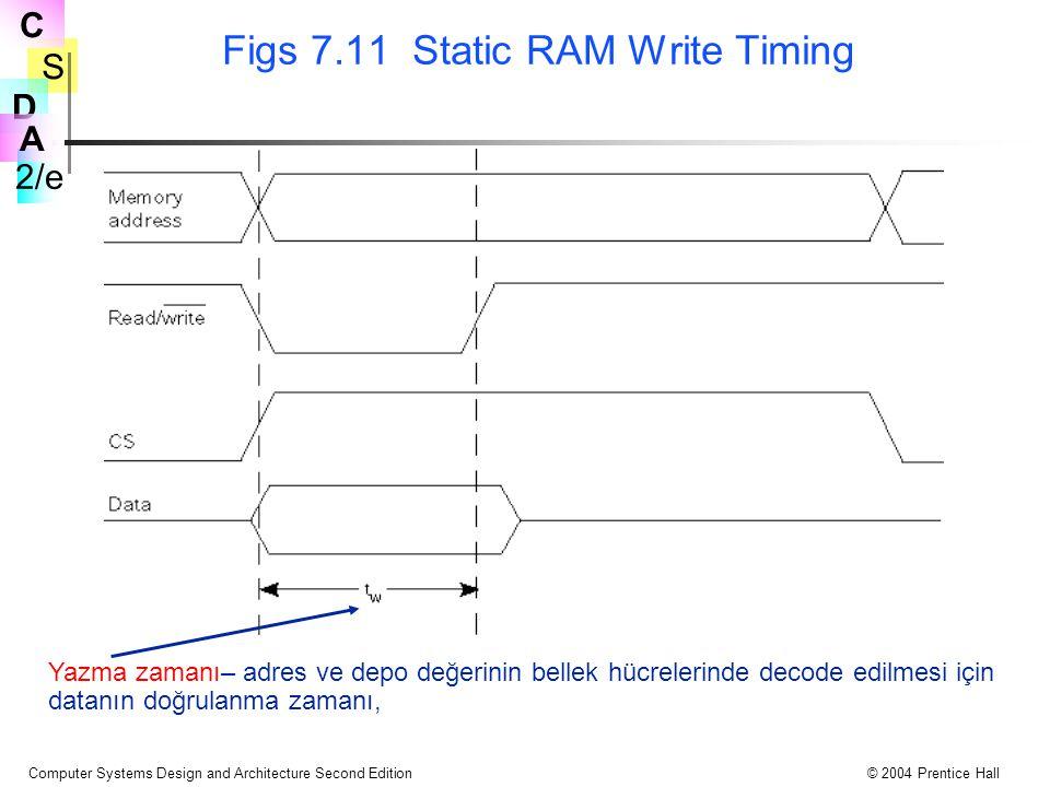 S 2/e C D A Computer Systems Design and Architecture Second Edition© 2004 Prentice Hall Figs 7.11 Static RAM Write Timing Yazma zamanı– adres ve depo değerinin bellek hücrelerinde decode edilmesi için datanın doğrulanma zamanı,