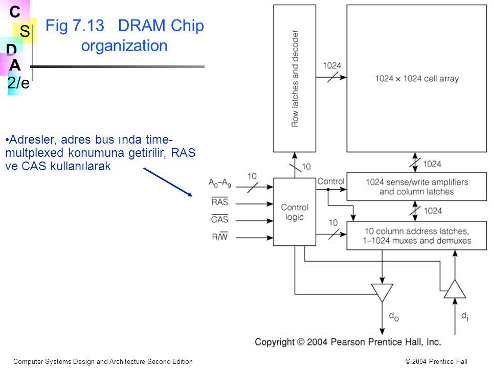 S 2/e C D A Computer Systems Design and Architecture Second Edition© 2004 Prentice Hall Fig 7.13 DRAM Chip organization Adresler, adres bus ında time- multplexed konumuna getirilir, RAS ve CAS kullanılarak