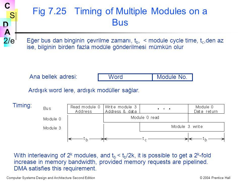 S 2/e C D A Computer Systems Design and Architecture Second Edition© 2004 Prentice Hall Fig 7.25 Timing of Multiple Modules on a Bus Eğer bus dan binginin çevrilme zamanı, t b, < module cycle time, t c,den az ise, bilginin birden fazla modüle gönderilmesi mümkün olur WordModule No.