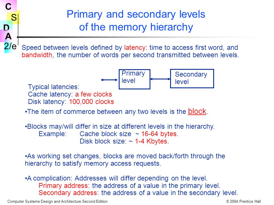 S 2/e C D A Computer Systems Design and Architecture Second Edition© 2004 Prentice Hall Primary and secondary levels of the memory hierarchy Primary level Secondary level The item of commerce between any two levels is the block.