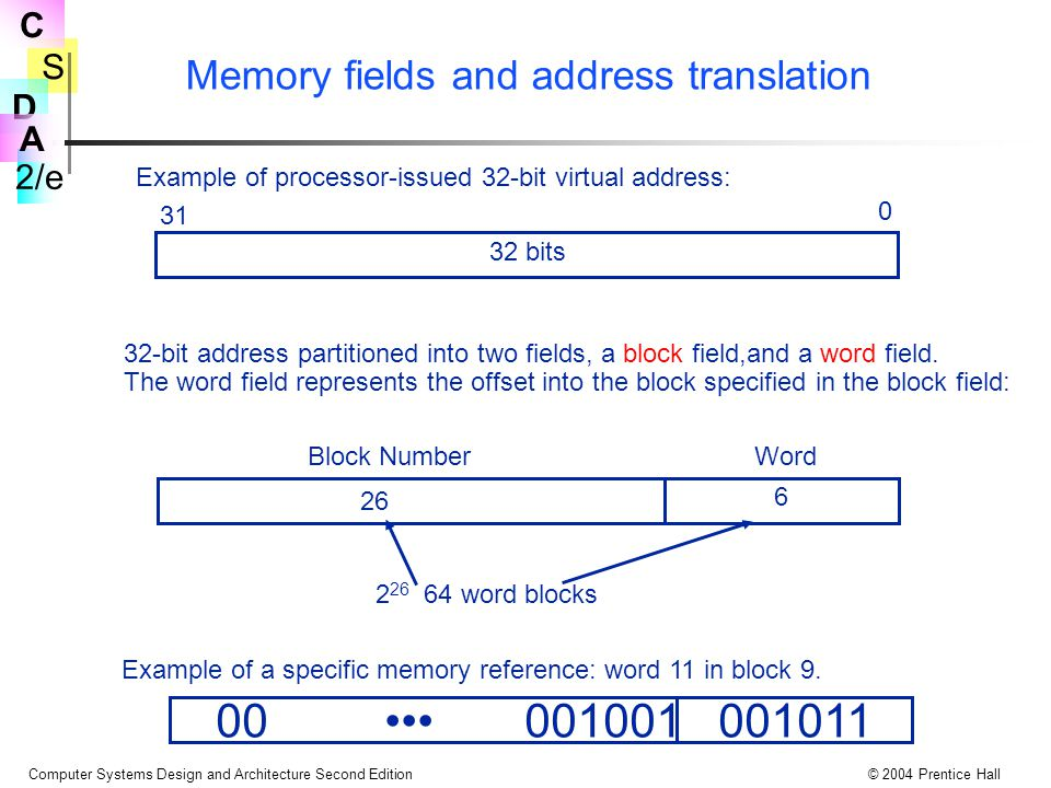 S 2/e C D A Computer Systems Design and Architecture Second Edition© 2004 Prentice Hall Memory fields and address translation Example of processor-issued 32-bit virtual address: 0 31 32 bits 32-bit address partitioned into two fields, a block field,and a word field.