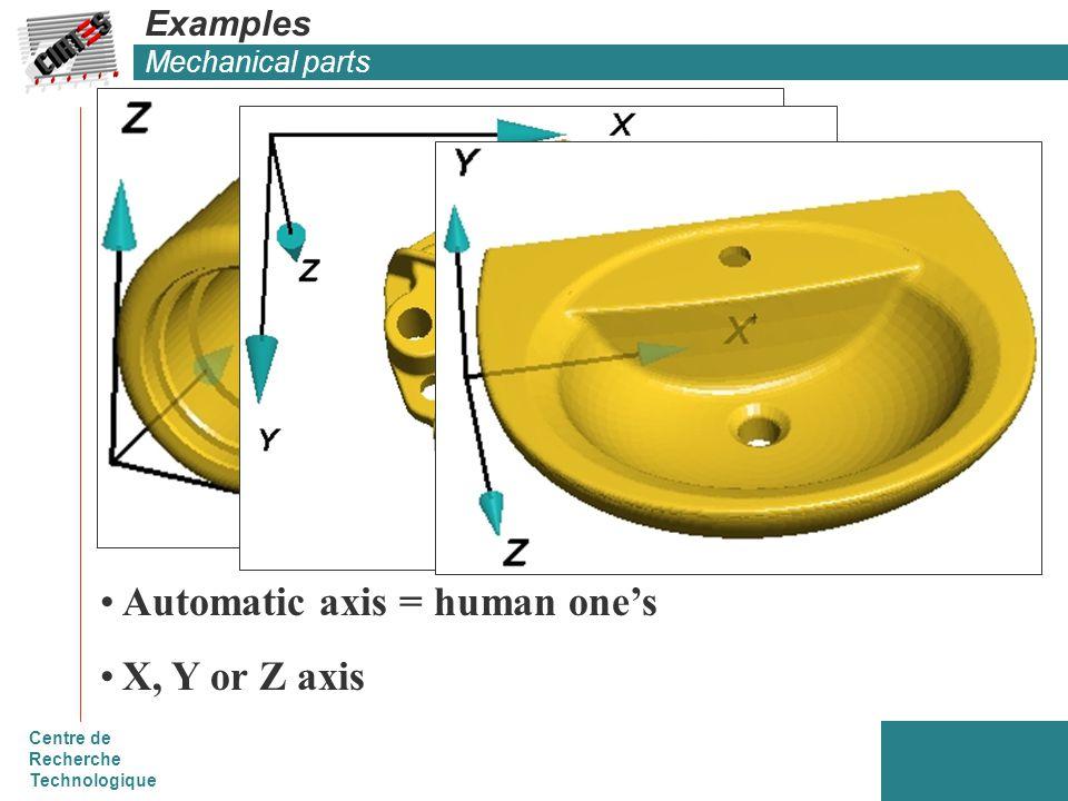 Centre de Recherche Technologique Examples Mechanical parts Automatic axis = human one's X, Y or Z axis