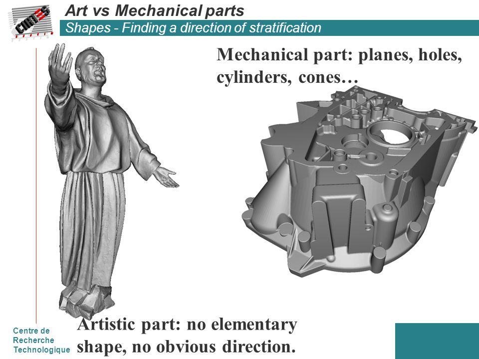 Centre de Recherche Technologique Art vs Mechanical parts Shapes - Finding a direction of stratification Artistic part: no elementary shape, no obvious direction.