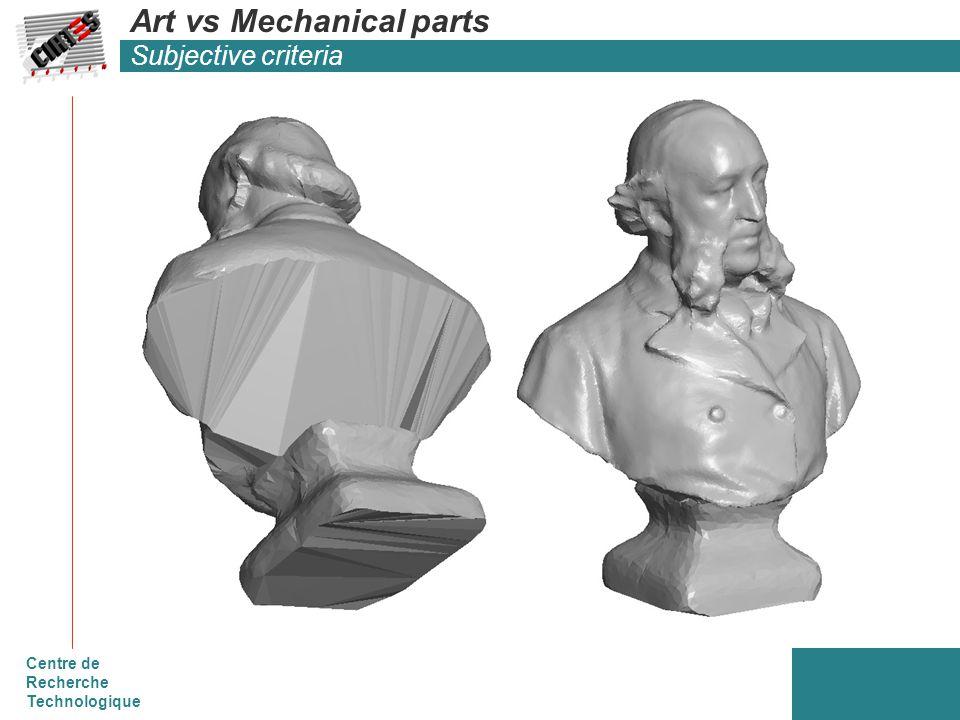 Centre de Recherche Technologique Art vs Mechanical parts Subjective criteria