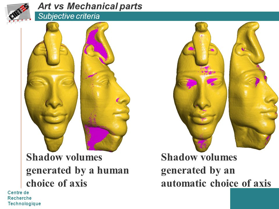 Centre de Recherche Technologique Art vs Mechanical parts Subjective criteria Shadow volumes generated by a human choice of axis Shadow volumes generated by an automatic choice of axis