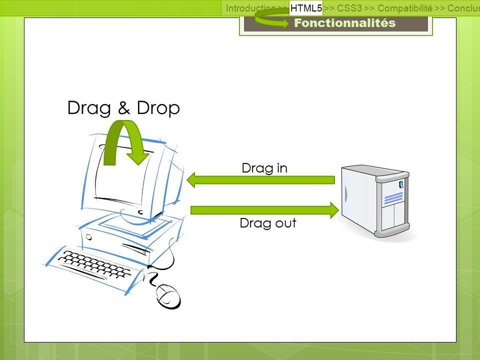 Fonctionnalités Introduction >> HTML5 >> CSS3 >> Compatibilité >> Conclusion >> Questions >> Documentation Drag & Drop Drag in Drag out