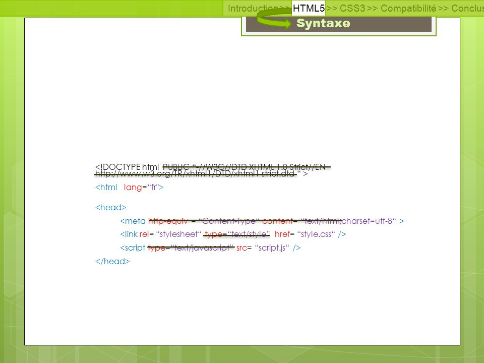 Introduction >> HTML5 >> CSS3 >> Compatibilité >> Conclusion >> Questions >> Documentation Syntaxe