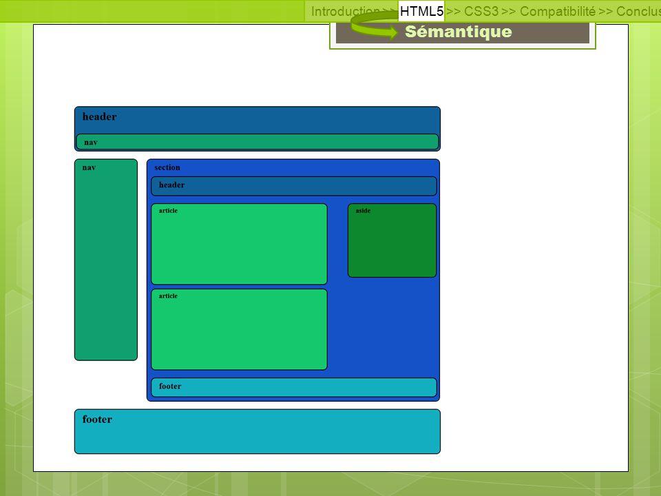 Introduction >> HTML5 >> CSS3 >> Compatibilité >> Conclusion >> Questions >> Documentation Sémantique Titre principal Sous-titre