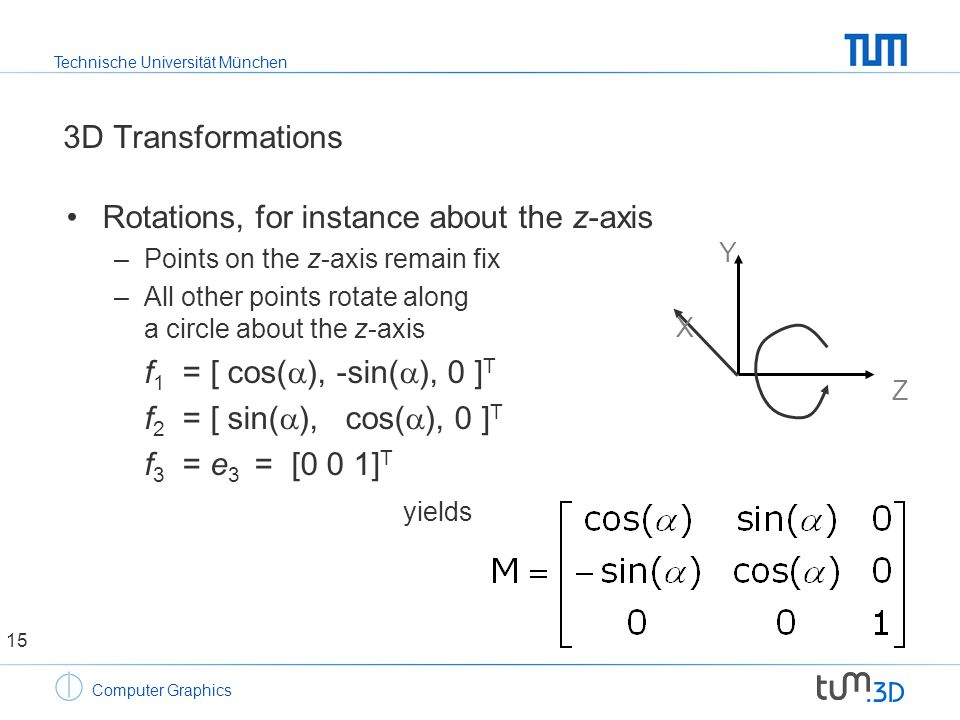 Technische Universität München Computer Graphics 3D Transformations Rotations, for instance about the z-axis –Points on the z-axis remain fix –All other points rotate along a circle about the z-axis f 1 = [ cos(  ), -sin(  ), 0 ] T f 2 = [ sin(  ), cos(  ), 0 ] T f 3 = e 3 = [0 0 1] T yields Z Y X 15
