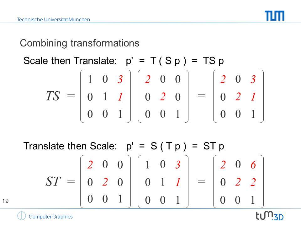 Technische Universität München Computer Graphics Combining transformations TS = 200200 020020 001001 100100 010010 311311 ST = 2020 0202 0000 1010 0101 3131 Scale then Translate: p = T ( S p ) = TS p 200200 020020 311311 2020 0202 6262 = = Translate then Scale: p = S ( T p ) = ST p 001 001001 19