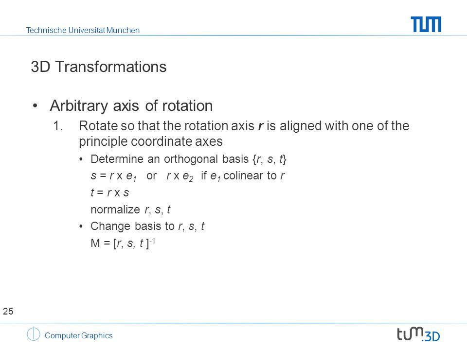 Technische Universität München Computer Graphics 3D Transformations Arbitrary axis of rotation 1.