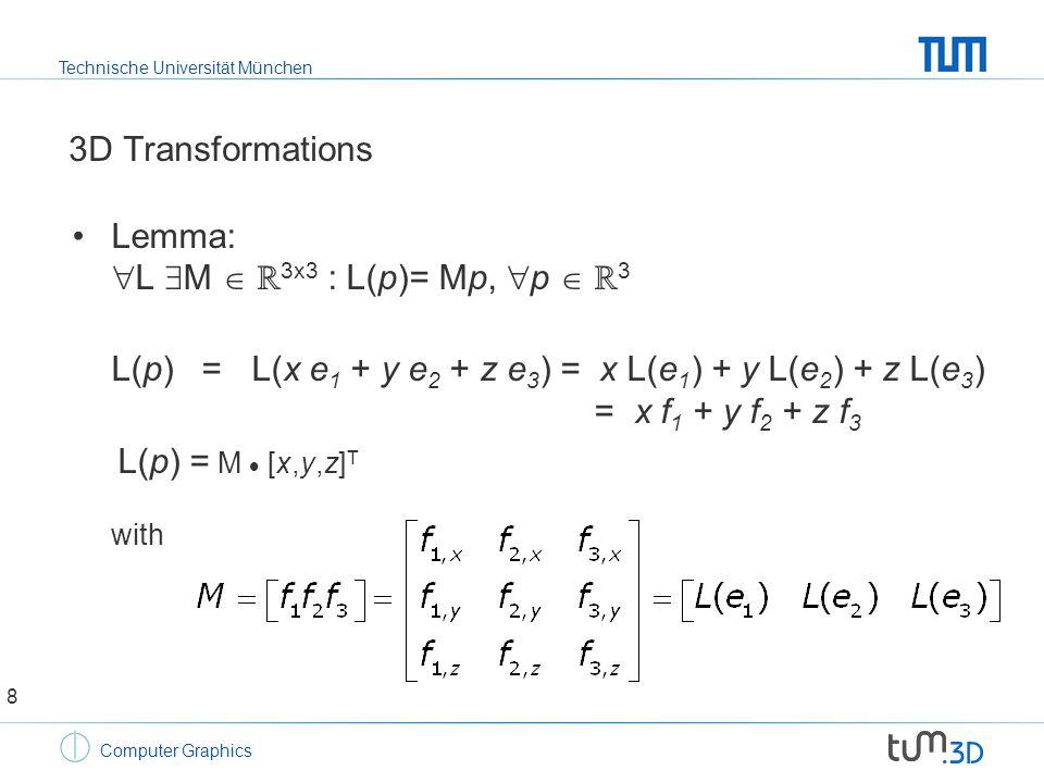 Technische Universität München Computer Graphics 3D Transformations Lemma:  L  M  ℝ 3x3 : L(p)= Mp,  p  ℝ 3 L(p) = L(x e 1 + y e 2 + z e 3 ) = x L(e 1 ) + y L(e 2 ) + z L(e 3 ) = x f 1 + y f 2 + z f 3 L(p) = M  [x,y,z] T with 8