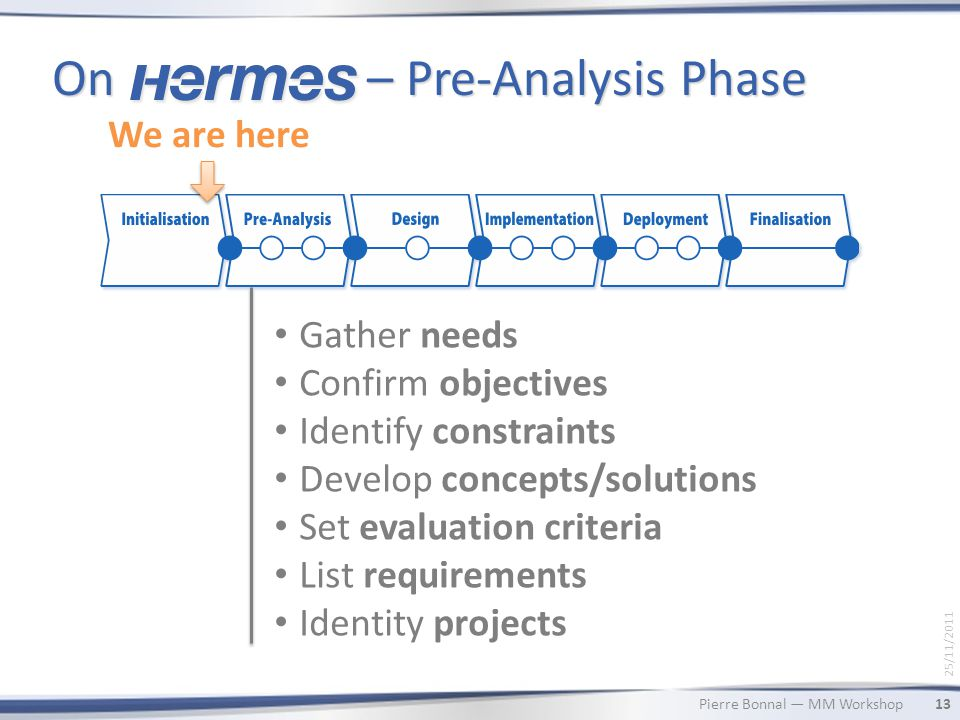 25/11/2011 Pierre Bonnal — MM Workshop13 On – Pre-Analysis Phase We are here Gather needs Confirm objectives Identify constraints Develop concepts/solutions Set evaluation criteria List requirements Identity projects