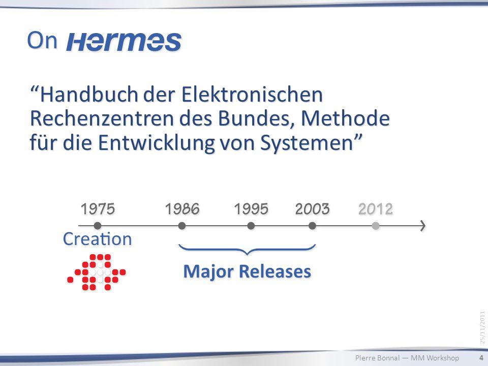 On Handbuch der Elektronischen Rechenzentren des Bundes, Methode für die Entwicklung von Systemen 25/11/2011 Pierre Bonnal — MM Workshop4