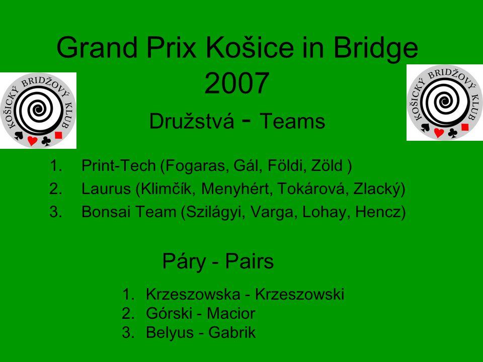 Grand Prix Košice in Bridge 2007 Družstvá - Teams 1.Print-Tech (Fogaras, Gál, Földi, Zöld ) 2.Laurus (Klimčík, Menyhért, Tokárová, Zlacký) 3.Bonsai Team (Szilágyi, Varga, Lohay, Hencz) 1.Krzeszowska - Krzeszowski 2.Górski - Macior 3.Belyus - Gabrik Páry - Pairs