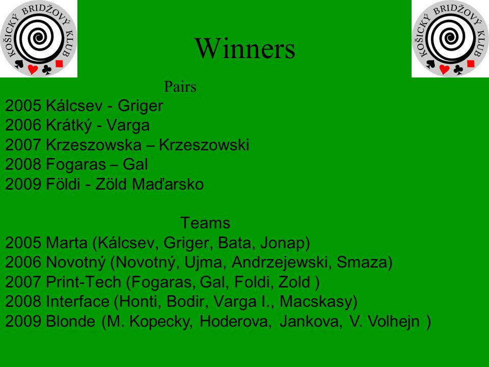 Winners Pairs 2005 Kálcsev - Griger 2006 Krátký - Varga 2007 Krzeszowska – Krzeszowski 2008 Fogaras – Gal 2009 Földi - Zöld Maďarsko Teams 2005 Marta (Kálcsev, Griger, Bata, Jonap) 2006 Novotný (Novotný, Ujma, Andrzejewski, Smaza) 2007 Print-Tech (Fogaras, Gal, Foldi, Zold ) 2008 Interface (Honti, Bodir, Varga I., Macskasy) 2009 Blonde (M.
