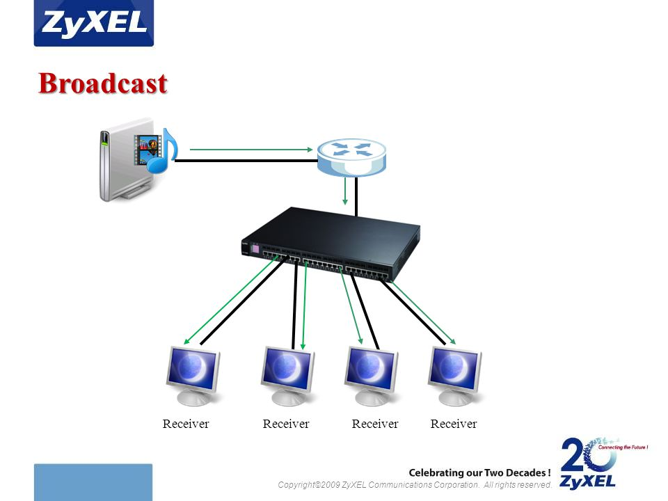Copyright©2009 ZyXEL Communications Corporation. All rights reserved. Broadcast Receiver