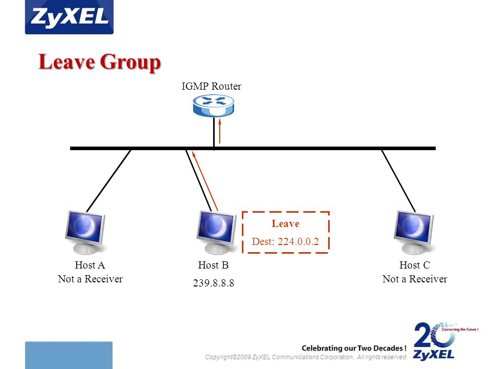 Copyright©2009 ZyXEL Communications Corporation. All rights reserved. Host AHost BHost C IGMP Router Leave Dest: 224.0.0.2 239.8.8.8 Not a Receiver Le