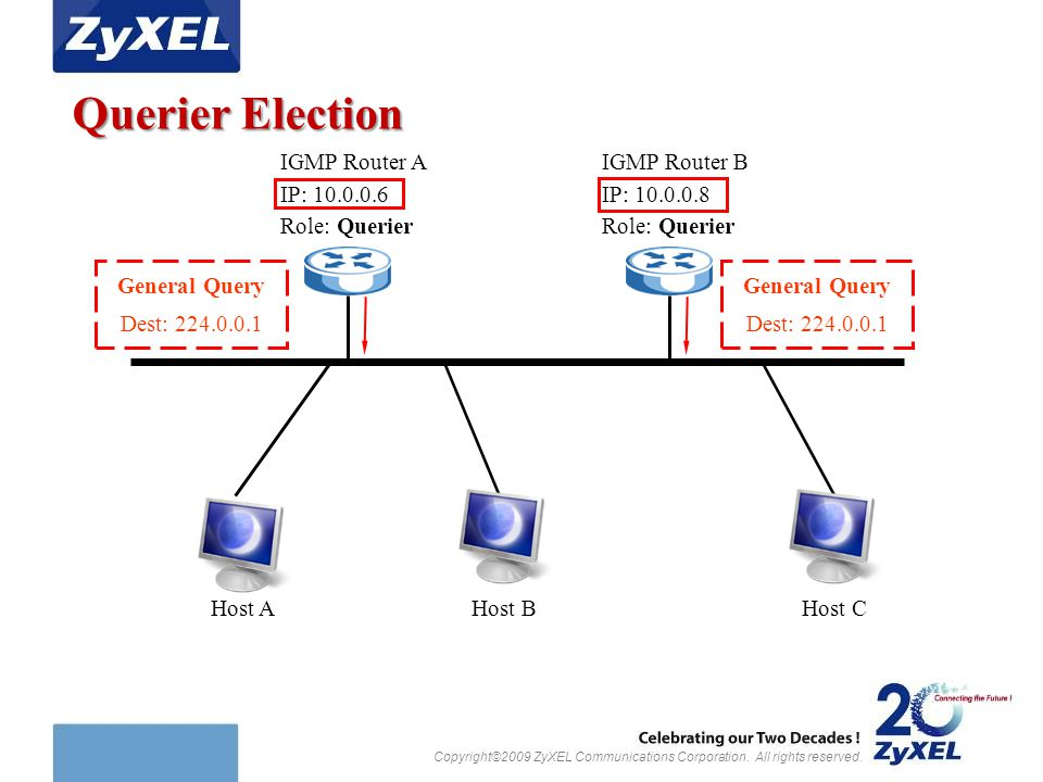 Copyright©2009 ZyXEL Communications Corporation. All rights reserved. Host AHost BHost C IGMP Router A IP: 10.0.0.6 Role: Querier General Query Dest: