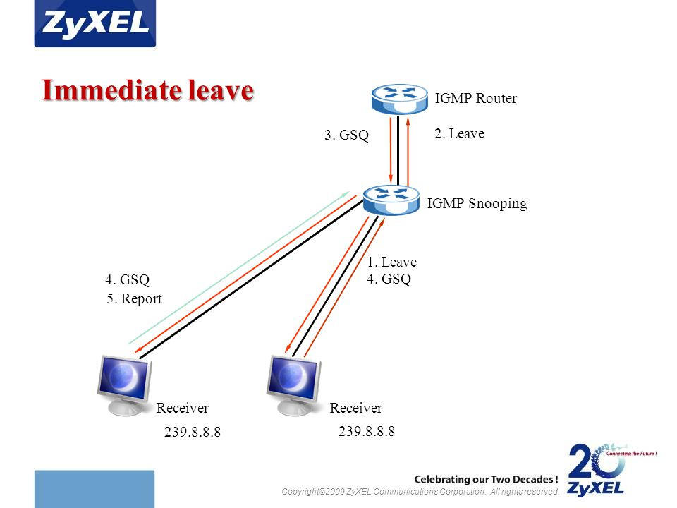 Copyright©2009 ZyXEL Communications Corporation. All rights reserved. Receiver IGMP Router 239.8.8.8 Immediate leave IGMP Snooping 1. Leave 2. Leave 3
