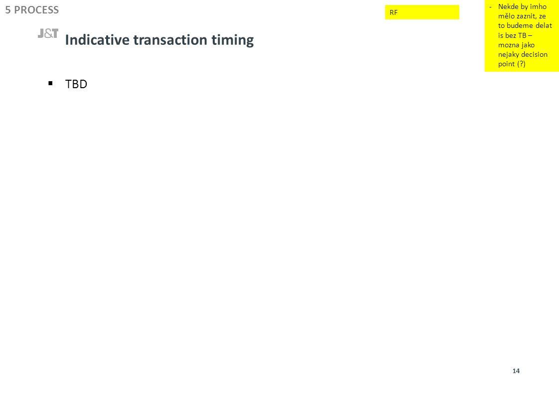Indicative transaction timing 14 5 PROCESS RF -Nekde by imho mělo zaznit, ze to budeme delat is bez TB – mozna jako nejaky decision point ( )  TBD
