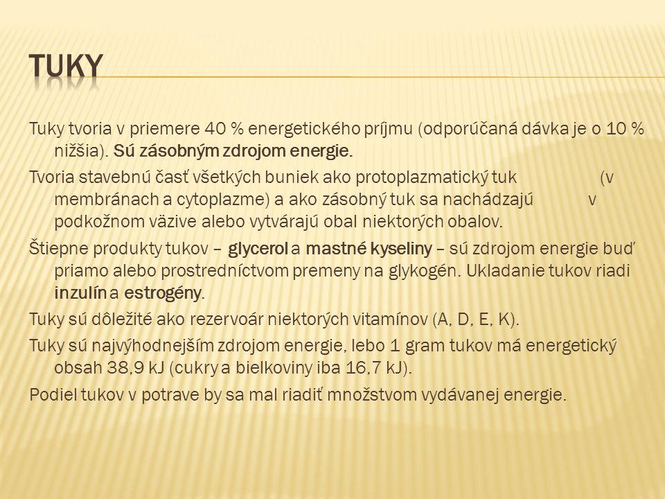 Tuky tvoria v priemere 40 % energetického príjmu (odporúčaná dávka je o 10 % nižšia).