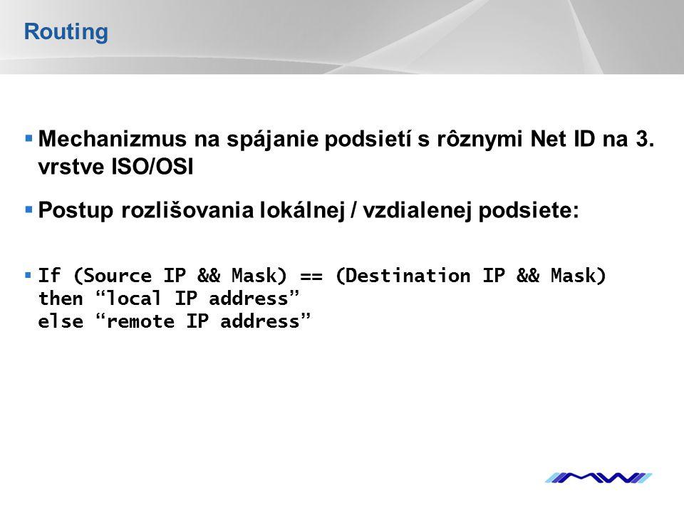 YOUR LOGO Routing  Mechanizmus na spájanie podsietí s rôznymi Net ID na 3.
