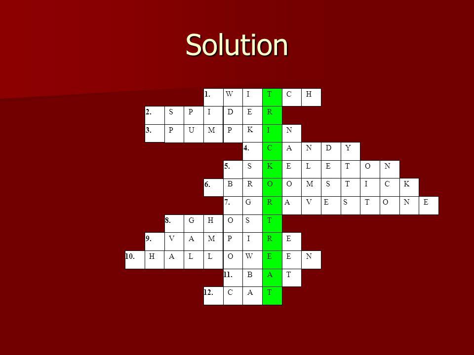 Solution REDIPS PM K INPU ANCYD KSOTELEN GENOTSEVAR GHOST ABT TAC ITCHW CITSMOBROK APIREMV HALOWNEEL 9.