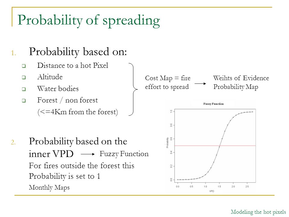 Probability of spreading 1. Probability based on:  Distance to a hot Pixel  Altitude  Water bodies  Forest / non forest (<=4Km from the forest) 2.