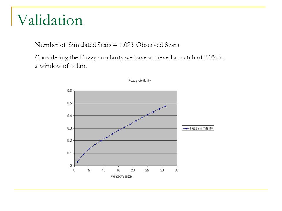 Validation Number of Simulated Scars = 1.023 Observed Scars Considering the Fuzzy similarity we have achieved a match of 50% in a window of 9 km.