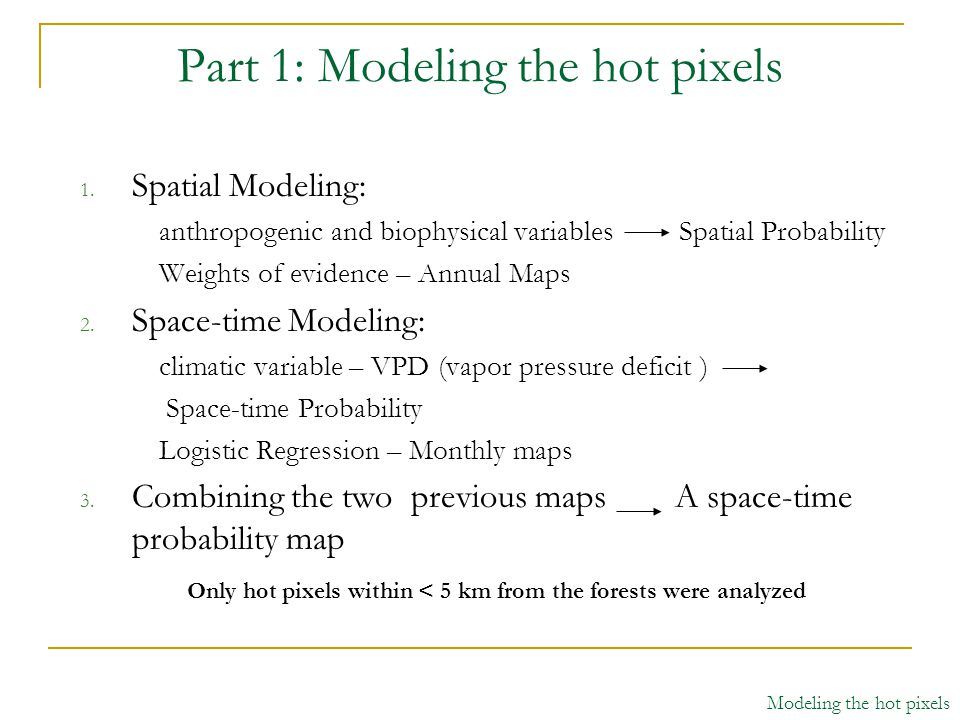 Part 1: Modeling the hot pixels 1. Spatial Modeling: anthropogenic and biophysical variables Spatial Probability Weights of evidence – Annual Maps 2.