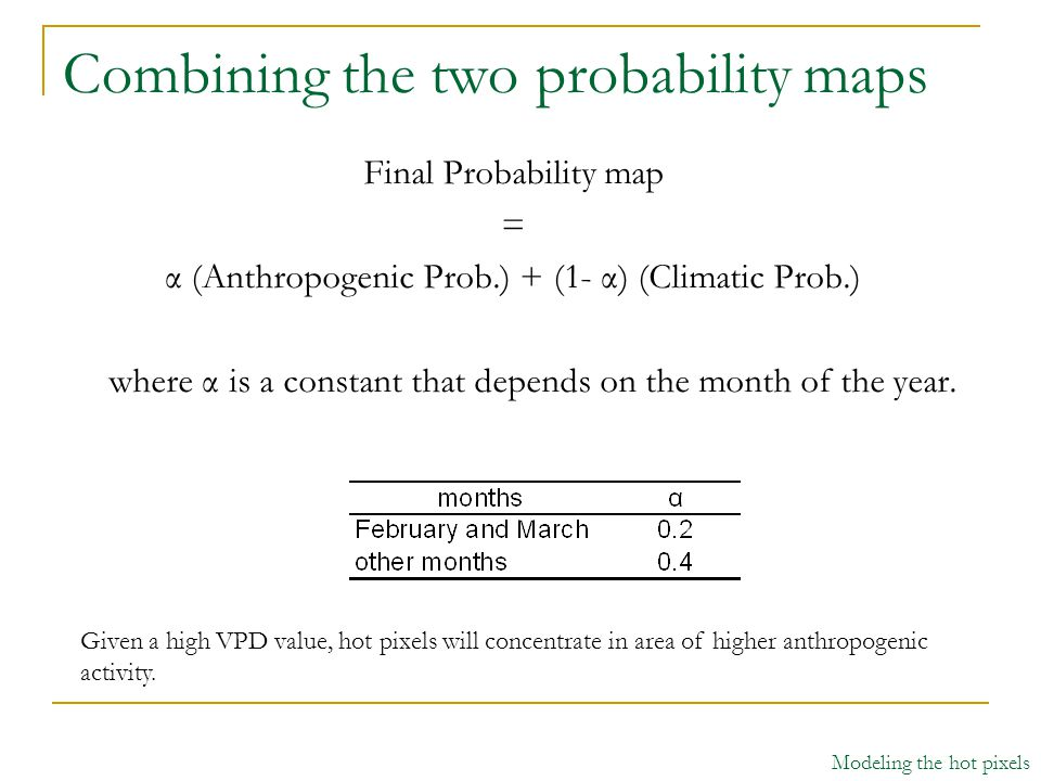 Combining the two probability maps Final Probability map = α (Anthropogenic Prob.) + (1- α) (Climatic Prob.) where α is a constant that depends on the