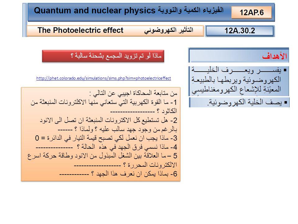 العلاقة بين الشغل المبذول من الانود وطاقة الحركة العظمى للإلكترونات المحررة E max = q v مثال 1- يسقط ضوء ازرق اللون على سطح معدن فيسبب انبعاث الالكترونات فاذا كان الجهد اللازم لمنع الالكترونات من الوصول نهائيا للمجمع يساوي 2.6 V احسبي طاقة الحركة العظمى للإلكترونات ؟