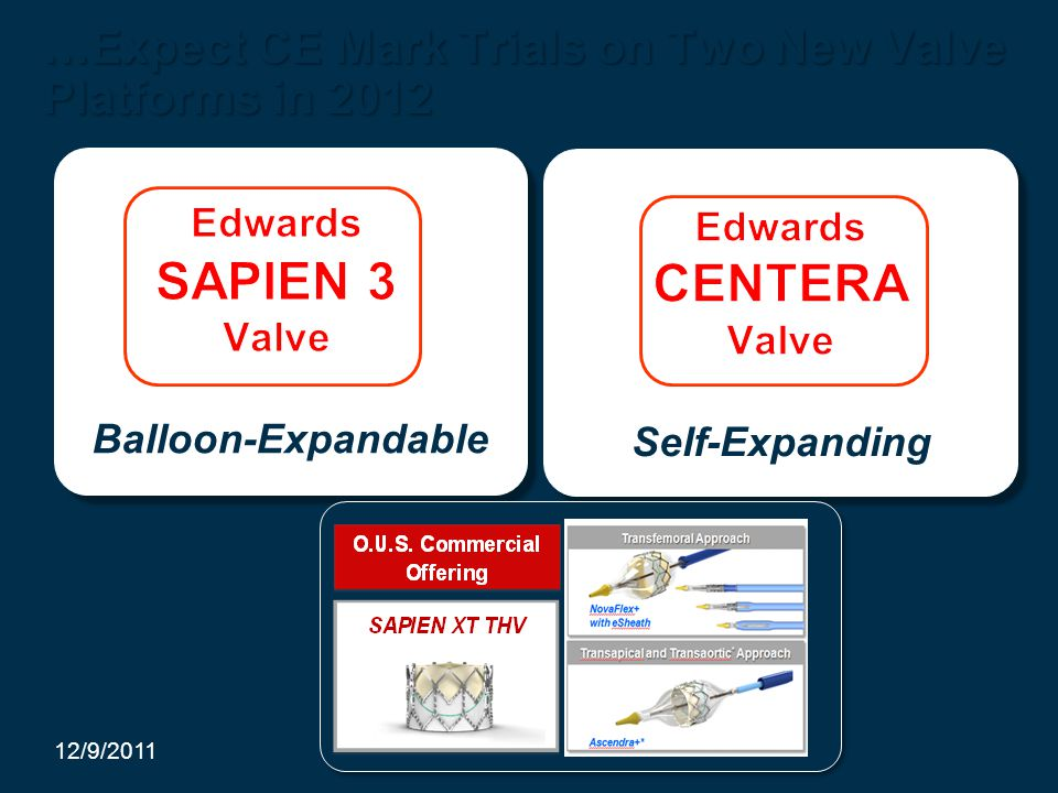 …Expect CE Mark Trials on Two New Valve Platforms in 2012 12/9/2011 Balloon Expandable Self-Expanding Balloon-Expandable