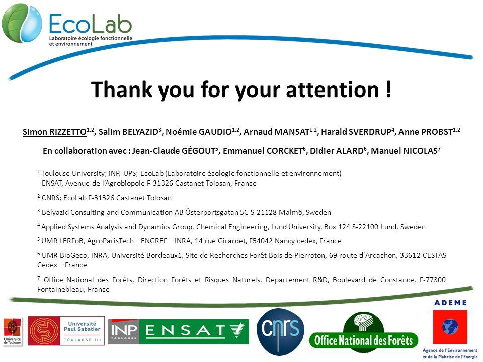 Thank you for your attention ! Simon RIZZETTO 1,2, Salim BELYAZID 3, Noémie GAUDIO 1,2, Arnaud MANSAT 1,2, Harald SVERDRUP 4, Anne PROBST 1,2 En colla
