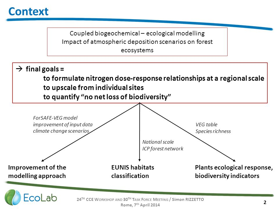 24 TH CCE W ORKSHOP AND 30 TH T ASK F ORCE M EETING / Simon RIZZETTO Rome, 7 th April 2014 3 Presentation outline I)Material and methods: i.sites presentation ii.input deposition scenarios iii.model and validation II)Results: i.results ii.analysis III)Prospects: i.biodiversity indices ii.vegetation response