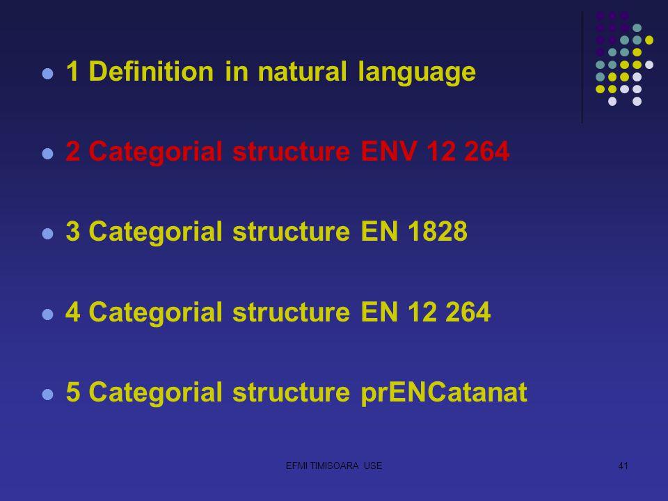 EFMI TIMISOARA USE41 1 Definition in natural language 2 Categorial structure ENV 12 264 3 Categorial structure EN 1828 4 Categorial structure EN 12 264 5 Categorial structure prENCatanat