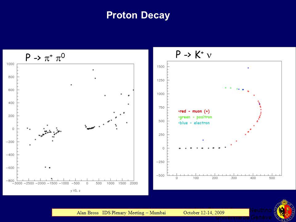 Alain Blondel Groupe Neutrino Université de Genève 47 Alan Bross IDS Plenary Meeting – Mumbai October 12-14, 2009 Proton Decay P ->  +  0 P -> K + black - kaon (+) red - muon (+) green - positron blue - electron