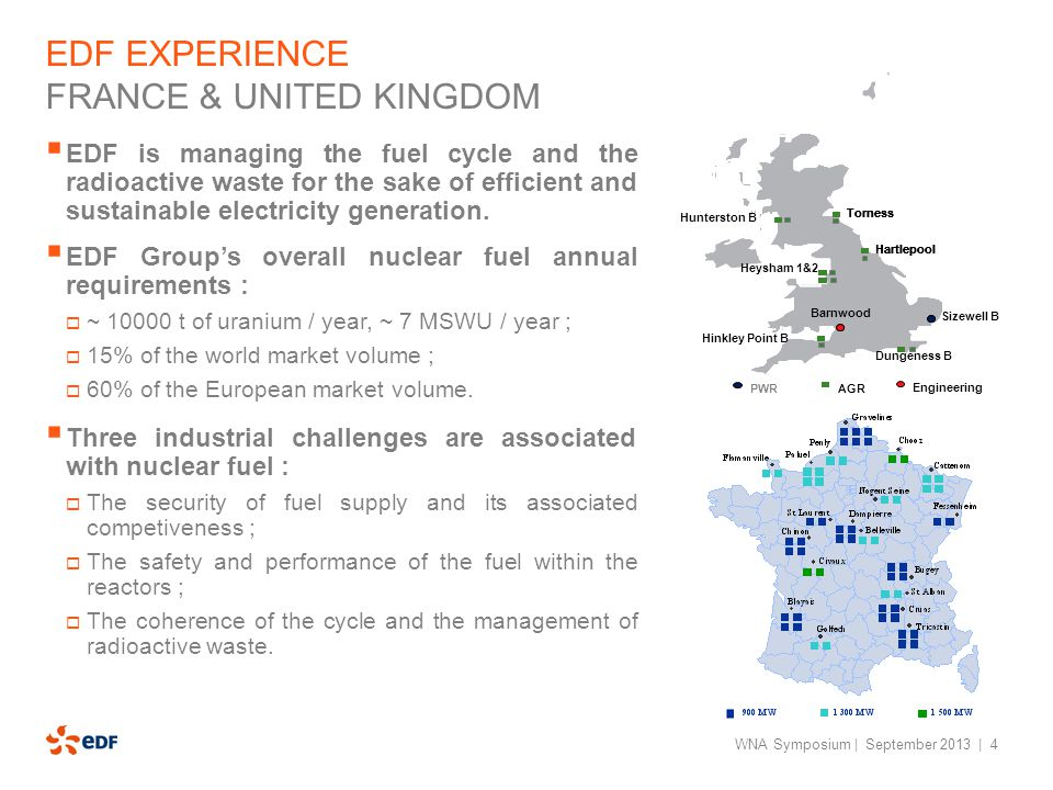 | 5WNA Symposium | September 2013 EDF EXPERIENCE EXAMPLE OF THE FRENCH NUCLEAR FUEL CYCLE