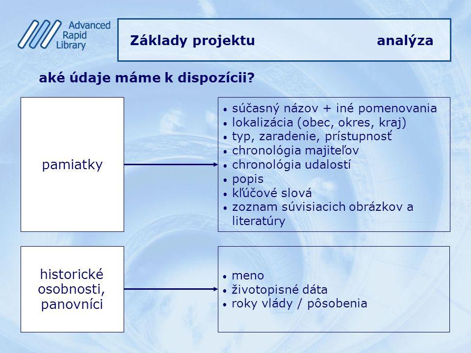 Základy projektuanalýza aké údaje máme k dispozícii.